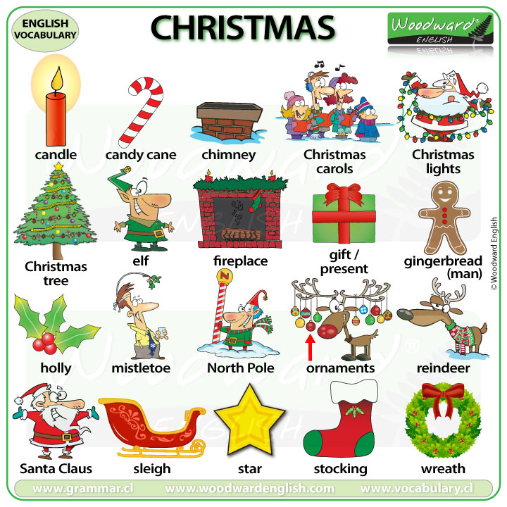 Common Christmas Vocabulary in English