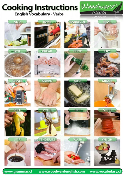 Cooking vocabulary in English