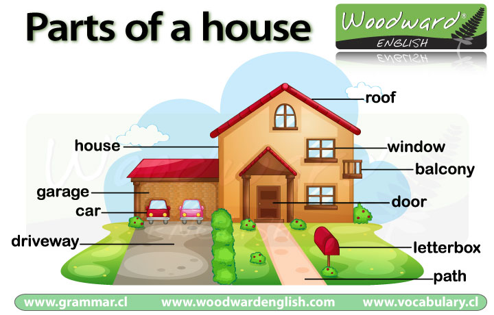 Parts of a house in English