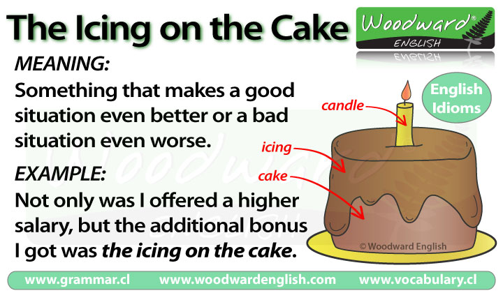 Icing on the Cake - Meaning of this English Idiom with examples