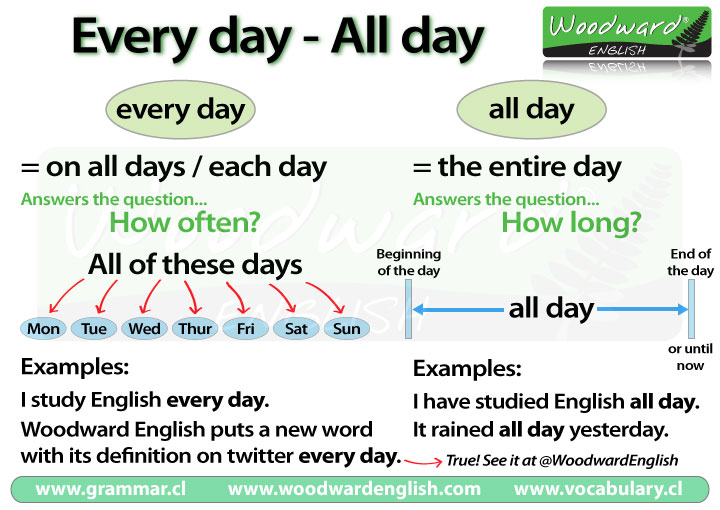 good english essay expressions This post contains a random collection of 70 sentence stems you can use in your academic writing.