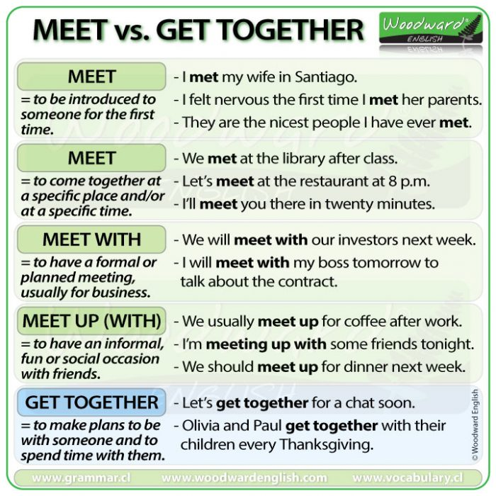 The difference between MEET, MEET UP and GET TOGETHER in English
