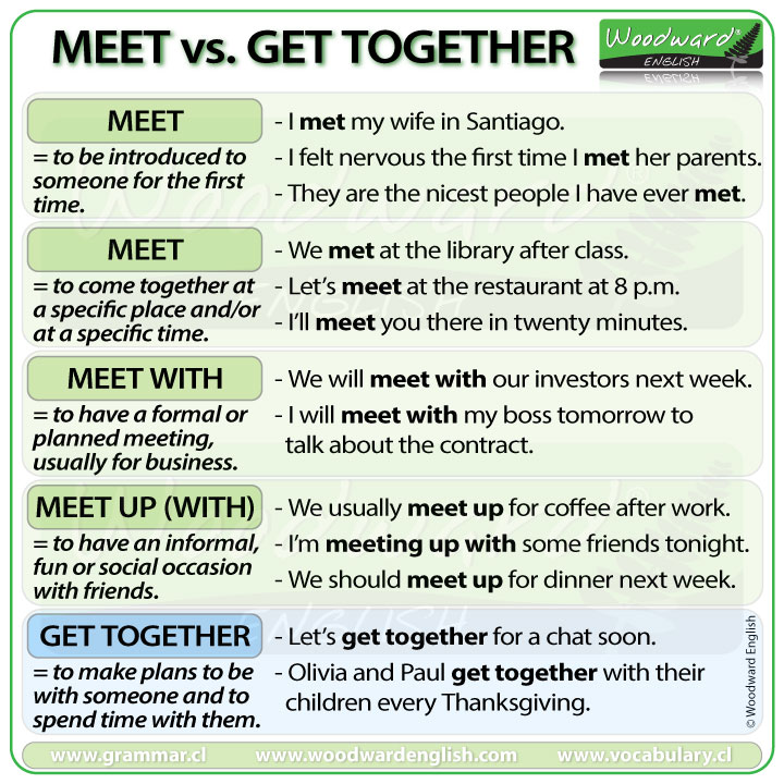 how to ask from someone to arrange you a meeting
