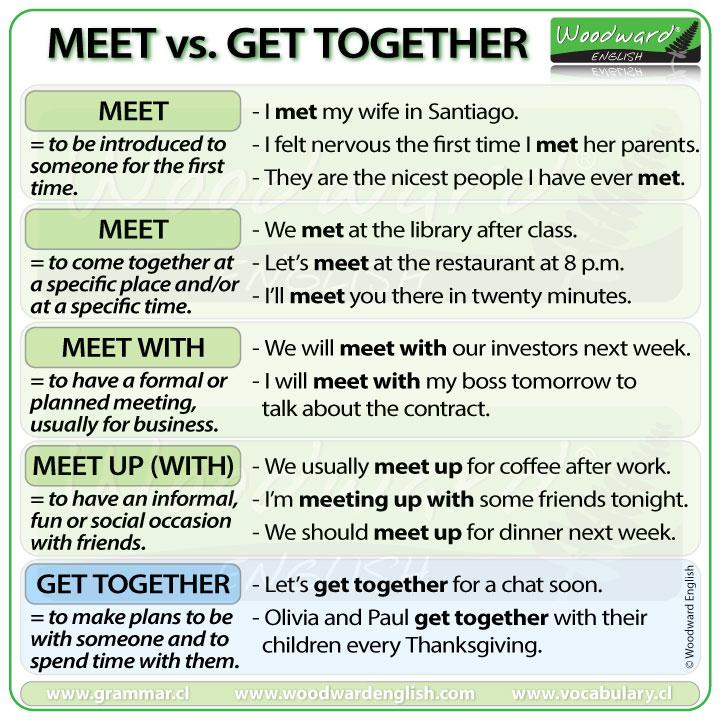 correct grammar for meet