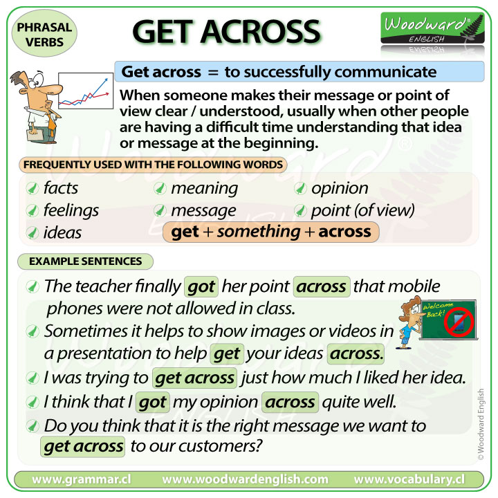 GET ACROSS - Meaning and examples of the English Phrasal Verb GET ACROSS