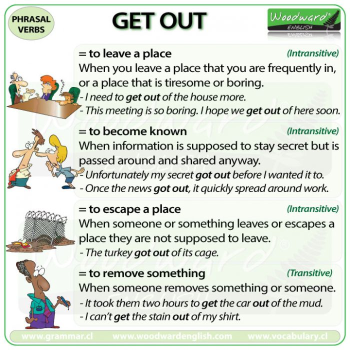 GET OUT - Meaning and examples of this English Phrasal Verb