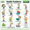 ESL Health Problems vocabulary chart - Health issues in English