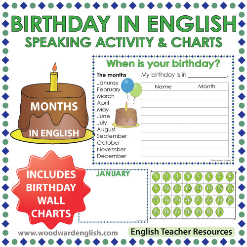 English Months - Birthday Speaking Activity and Wall Charts