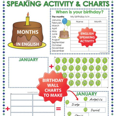 Months in English - Speaking Activity with Birthday Boards / Charts