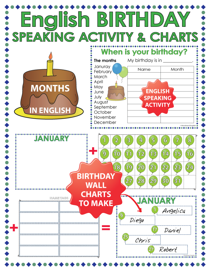 english months birthday speaking activity and charts woodward english. Black Bedroom Furniture Sets. Home Design Ideas