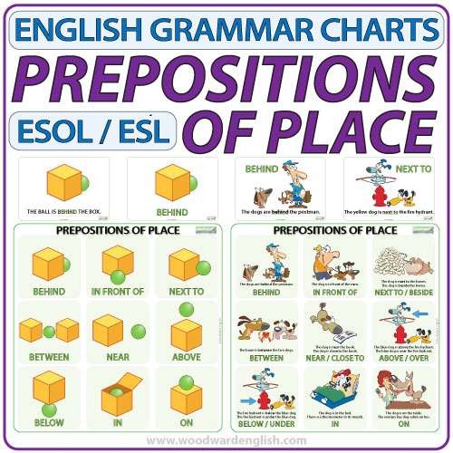 English Prepositions of Place Charts and Flash Cards - ESL / ESOL Teacher Resources