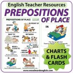 ESL Chart and Flash Cards about Prepositions of Place in English - ESL Teacher Resources