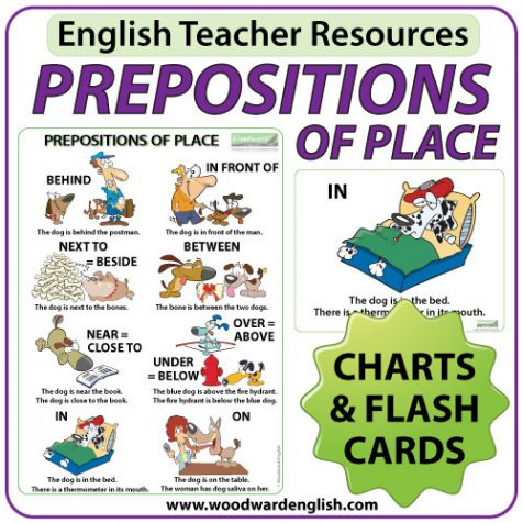 preposition of direction beginner pdf with map