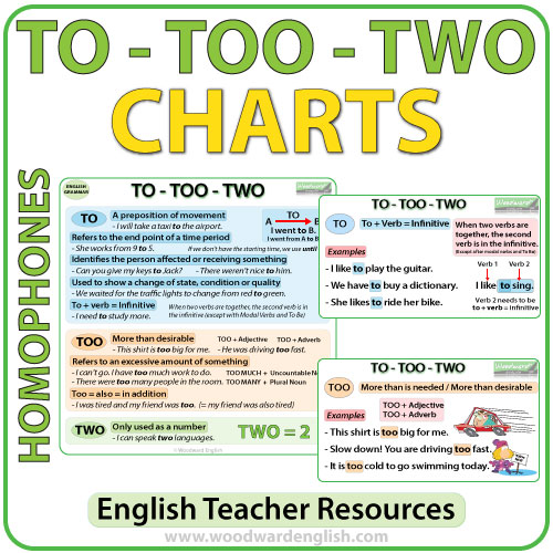 Charts that explain the difference between TO, TOO and TWO in English. Frequently Confused Words in English - ELA / ESL Resource.
