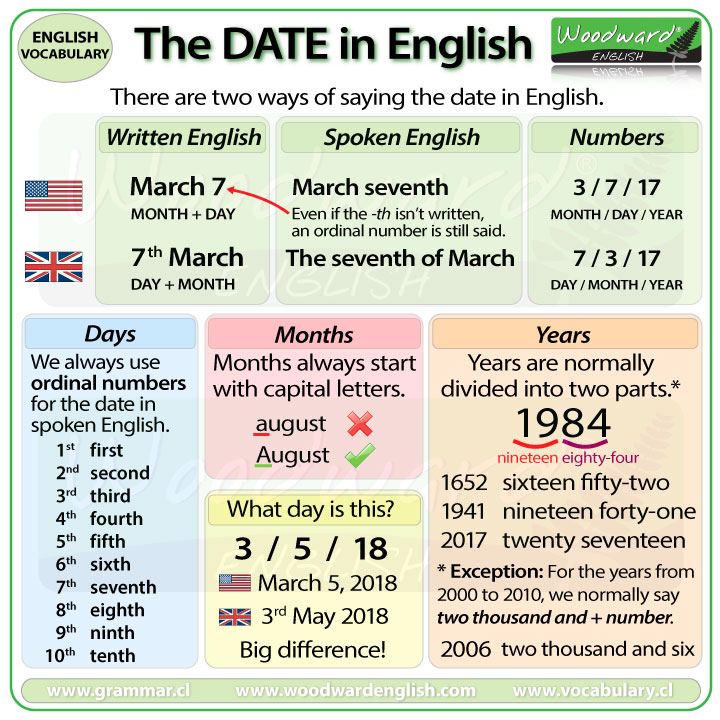 Date and time notation in the United Kingdom - Wikipedia
