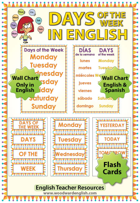 Learn english today phrases in spanish