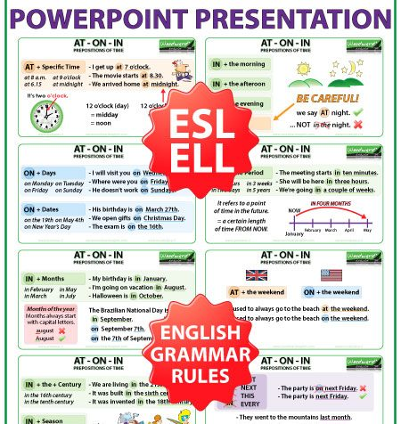 Prepositions of Place: AT ON IN - PowerPoint Presentation for English Teachers