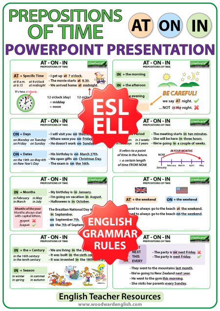 70 POWERPOINT PRESENTATION FOR ENGLISH TEACHING
