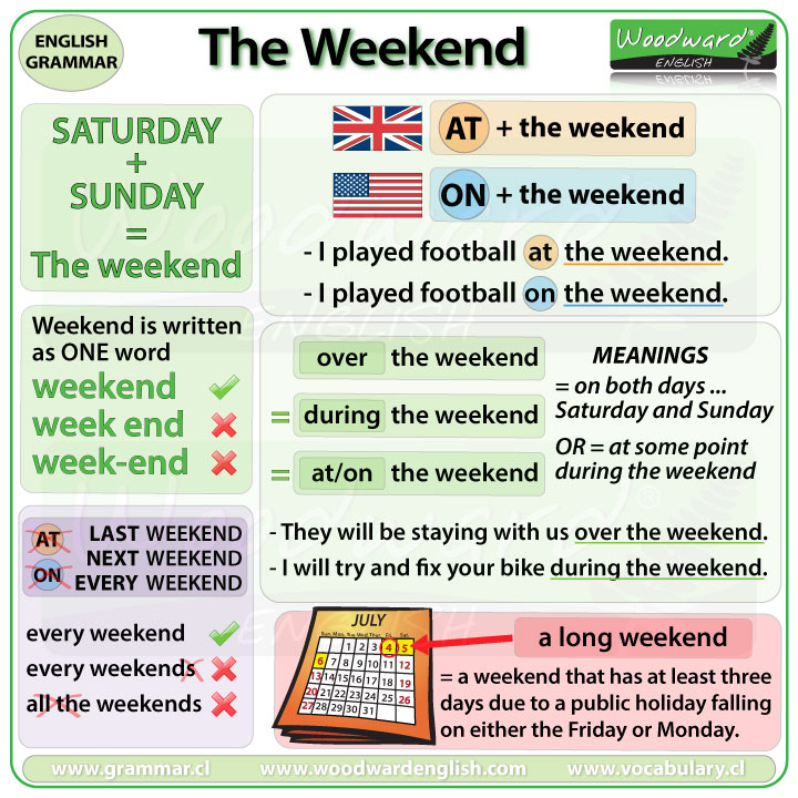 The Weekend in English - AT the weekend or ON the weekend?