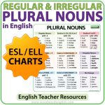 English Regular & Irregular Plural Nouns in English - Charts