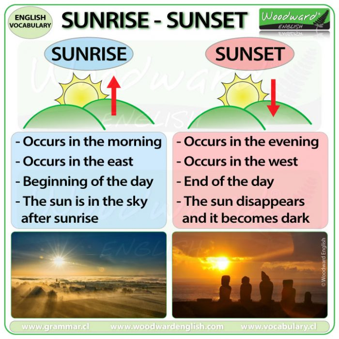The difference between Sunrise and Sunset in English
