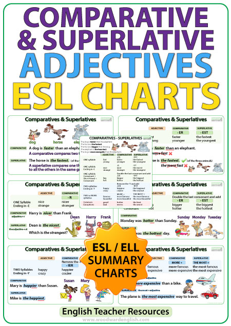 Comparative and Superlative Adjectives in English Charts - ESL Teacher Resource