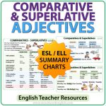 Comparative and Superlative Adjectives Charts - ESL Teacher Resource