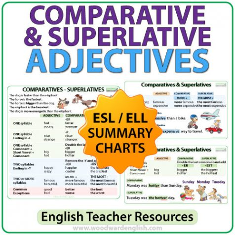 Comparative and Superlative Adjectives Charts - ESL Teacher Resource