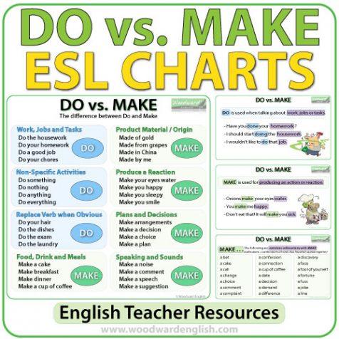 DO vs. MAKE Charts in English for ESL Teachers