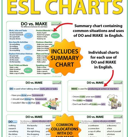 DO vs. MAKE ESL Charts for Teachers