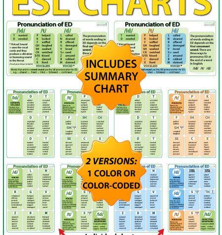 ED Pronunciation in English Charts - ESL Teacher Resources