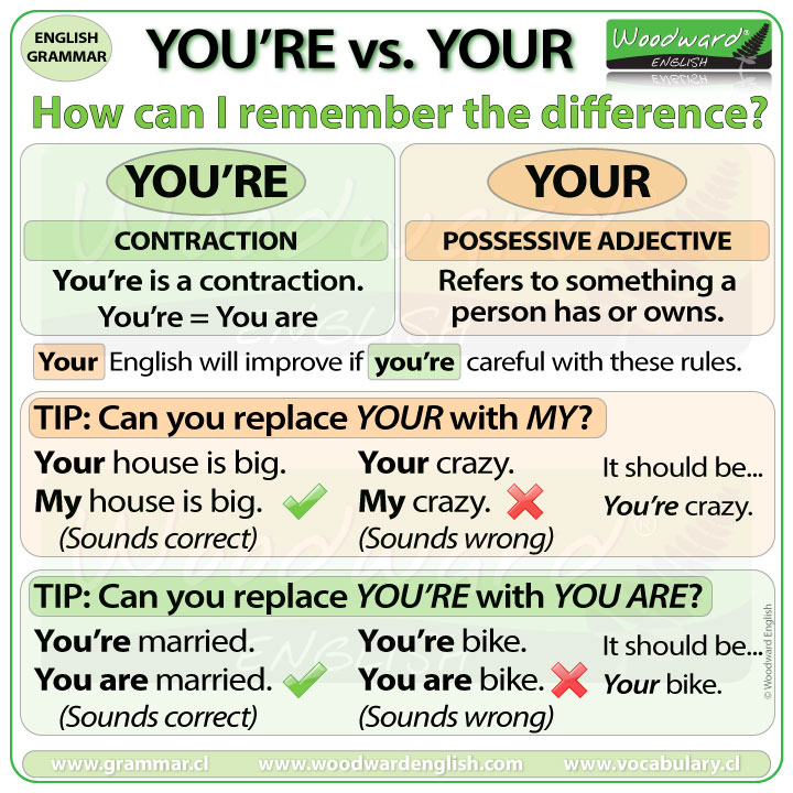 How to remember the difference between YOU'RE and YOUR in English