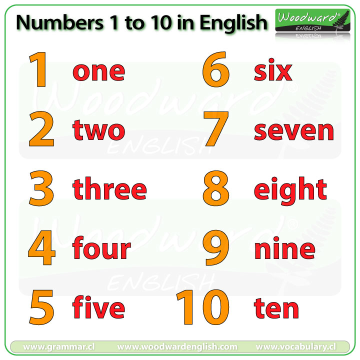 Numbers 1 to 10 in English