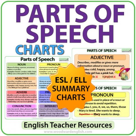 English Parts of Speech Charts - Word Classes