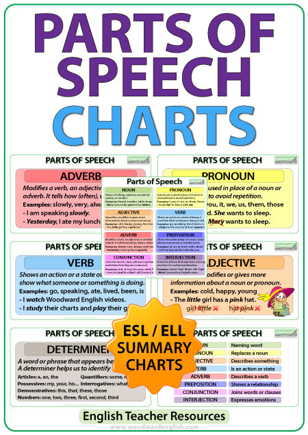Parts of Speech in English Charts - ESL Word Classes