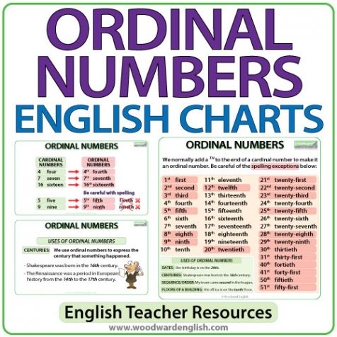 Ordinal Numbers Charts in English - Teacher Resource