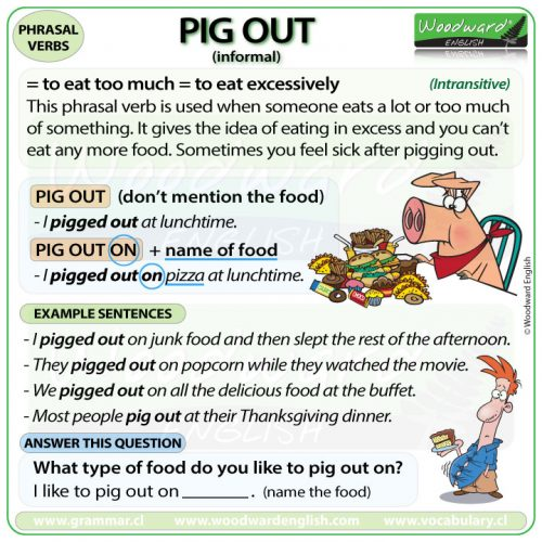 PIG OUT – meaning and examples Woodward English