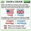 Color or Colour - American English vs. British English spelling