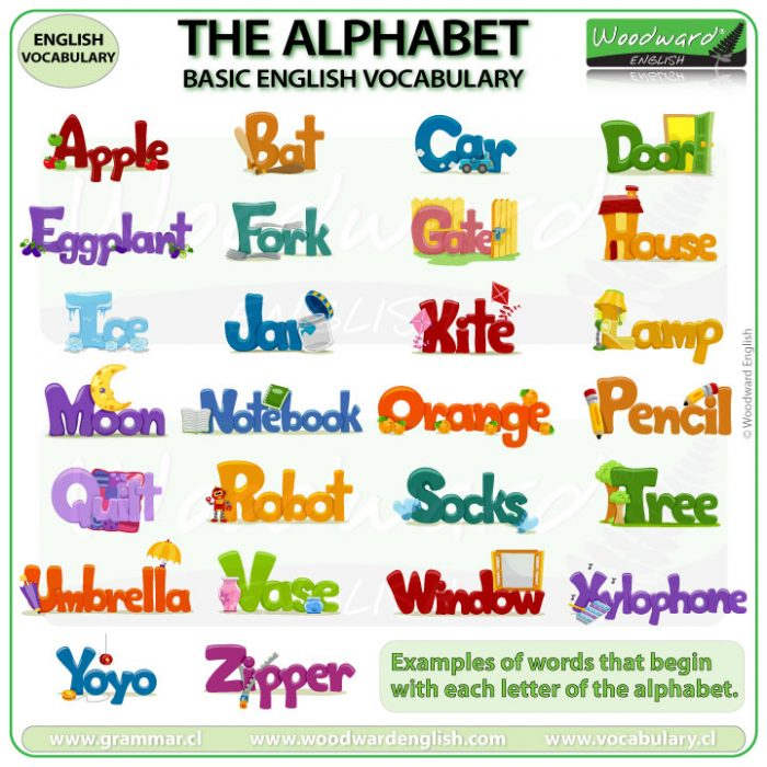 Examples of a word for each letter of the alphabet - English Vocabulary