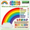 Colours of a Rainbow and the acronym ROYBIV.