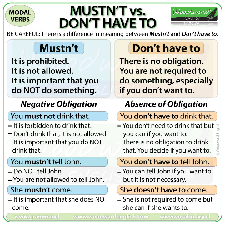 Image result for mustn't