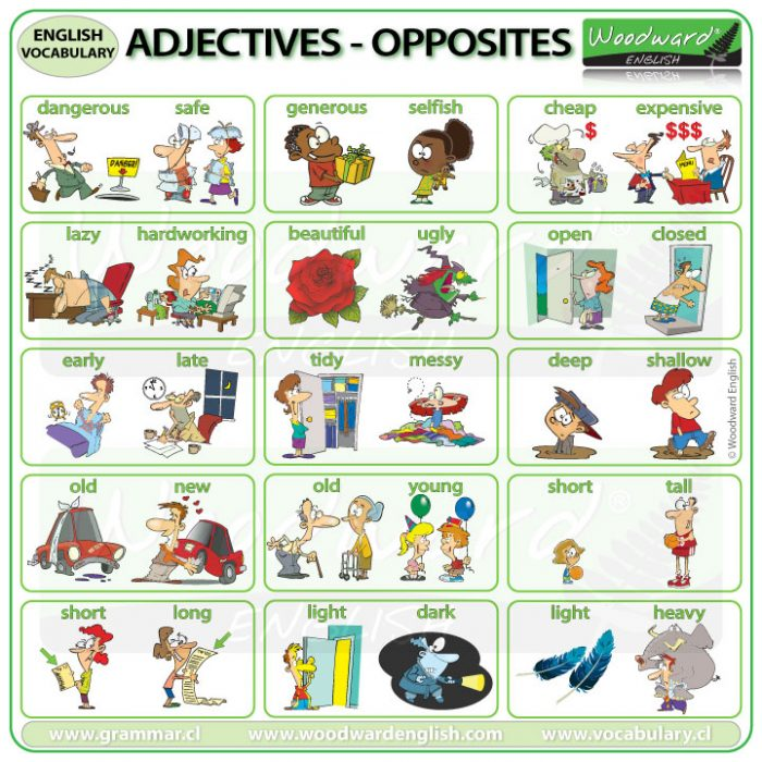 Adjectives in English - Opposites
