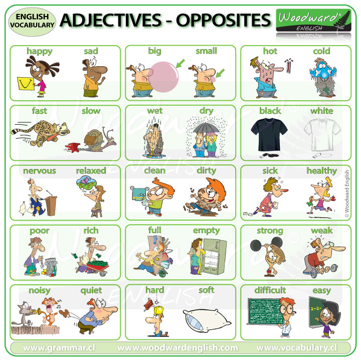 Adjectives - Opposites in English