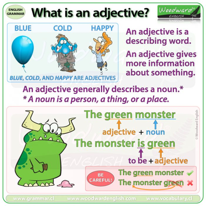 What is an adjective? Basic English Grammar