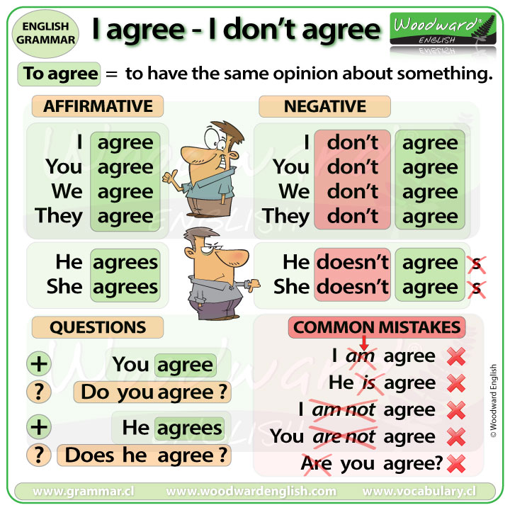 I agree - I don't agree - How to use the verb TO AGREE in English.