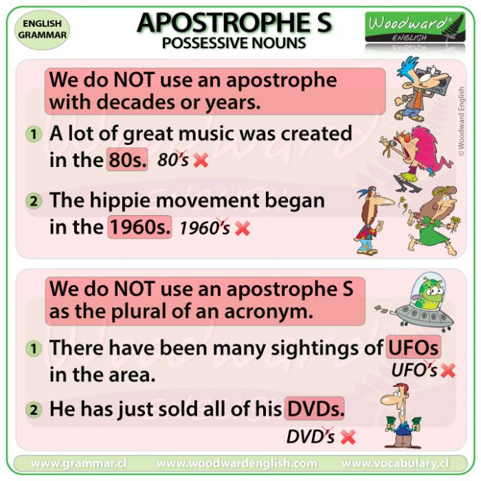 Apostrophes with decades, years and plural forms of acronyms