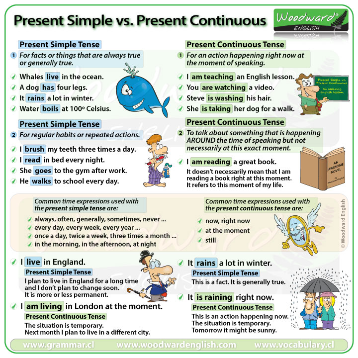 Present Simple vs. Present Continuous Tense in English - English Grammar Lesson
