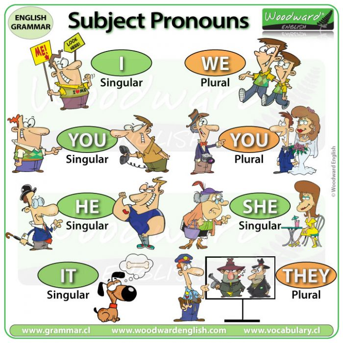 Subject Pronouns in English - I, you, he, she, it, we, they