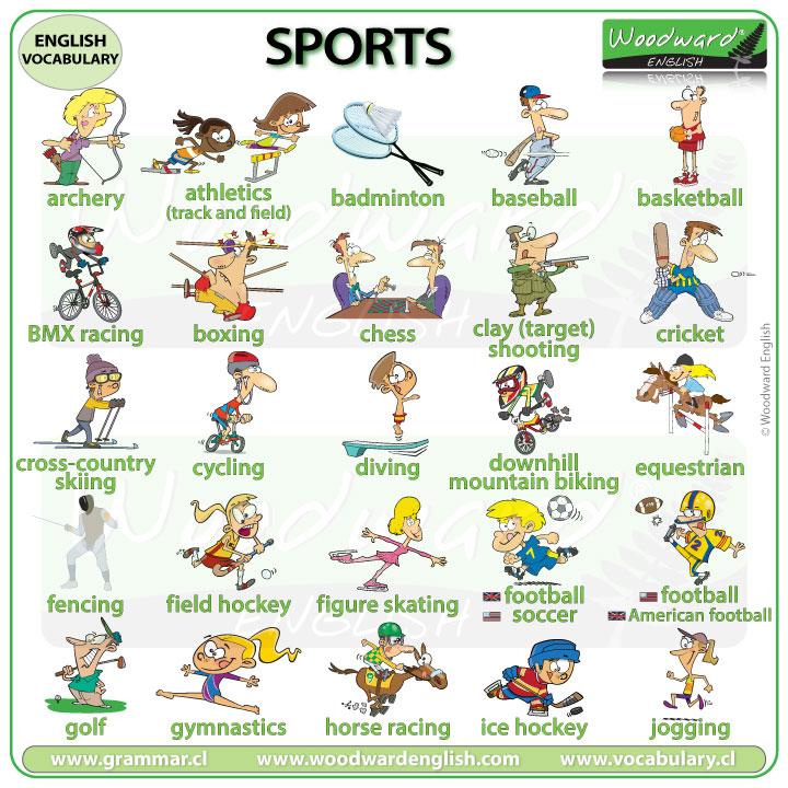 Sports in English - ESOL Vocabulary