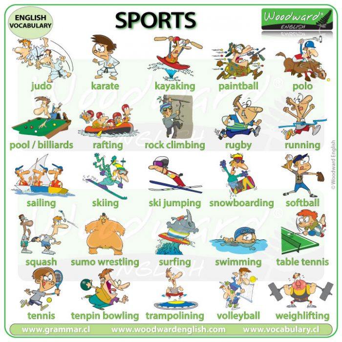 Names of Sports in English - ESOL Vocabulary